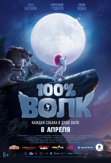 100% Волк